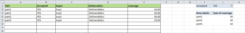 Excel Extraction De Donnees De Tableau Croise Dynamique En Vba